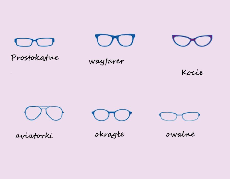 jak dopasować okulary do kształtu twarzy